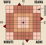 diagram of where to place the mandir in a home